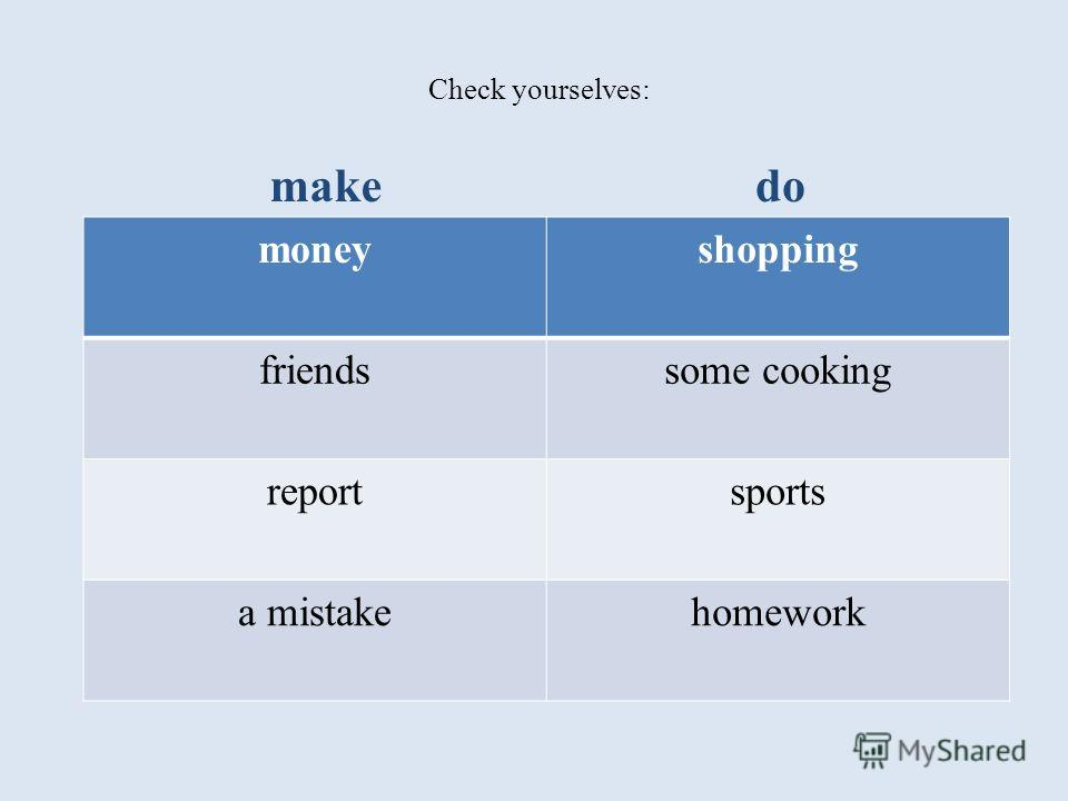 Check yourselves: makedo moneyshopping friendssome cooking reportsports a mistakehomework