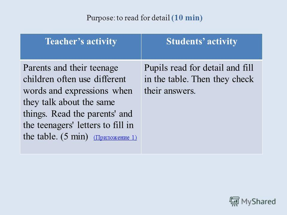 Purpose: to read for detail (10 min) Teachers activityStudents activity Parents and their teenage children often use different words and expressions when they talk about the same things. Read the parents' and the teenagers' letters to fill in the tab