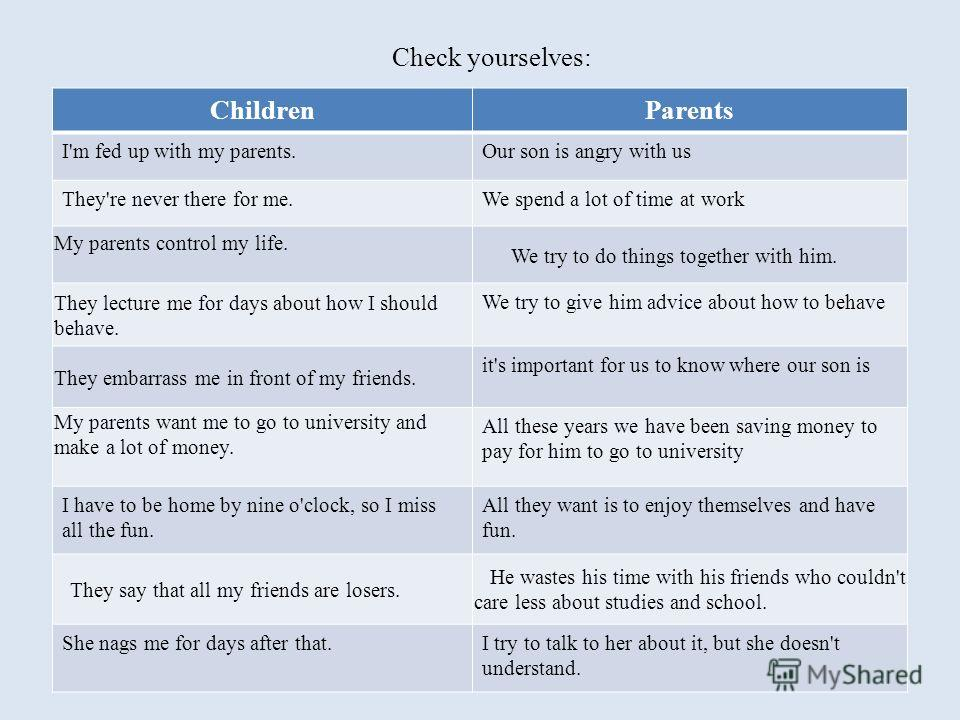 Check yourselves: ChildrenParents I'm fed up with my parents.Our son is angry with us They're never there for me.We spend a lot of time at work My parents control my life. We try to do things together with him. They lecture me for days about how I sh