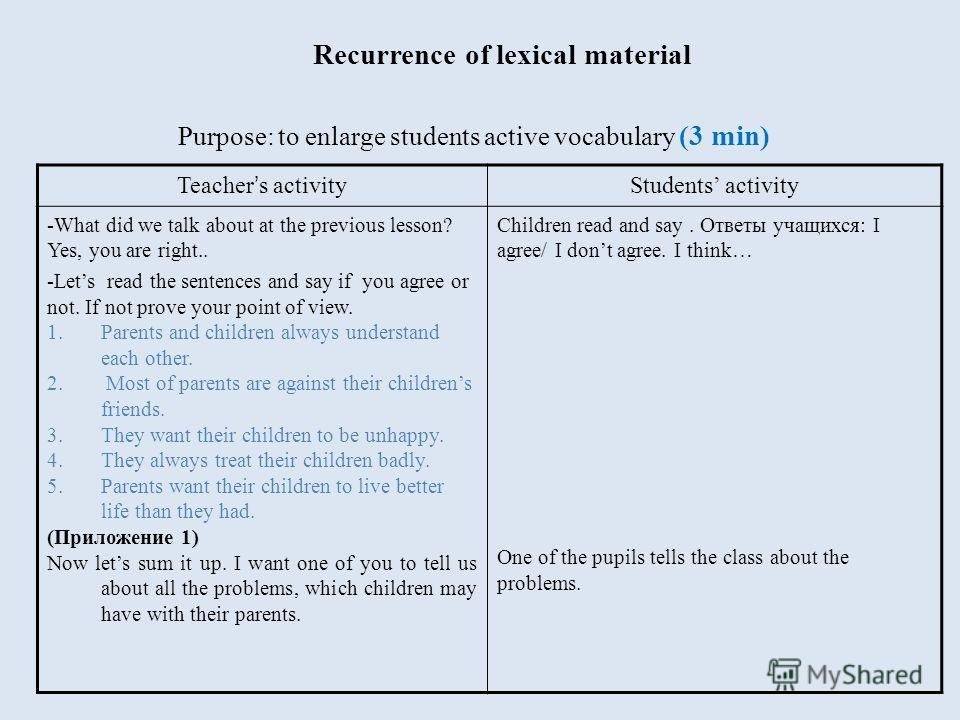 Purpose: to enlarge students active vocabulary (3 min) Recurrence of lexical material Teacher s activity Students activity -What did we talk about at the previous lesson? Yes, you are right.. -Lets read the sentences and say if you agree or not. If n
