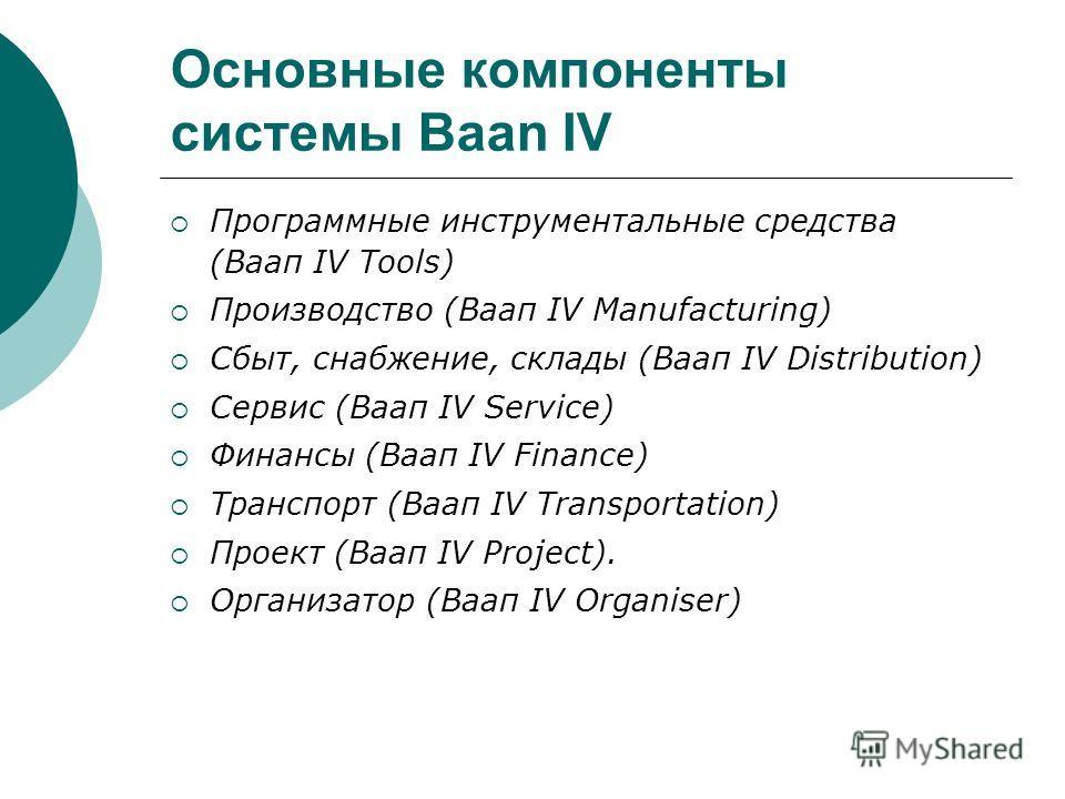 Основные компоненты системы Baan IV Программные инструментальные средства (Ваап IV Tools) Производство (Ваап IV Manufacturing) Сбыт, снабжение, склады (Ваап IV Distribution) Сервис (Ваап IV Service) Финансы (Ваап IV Finance) Транспорт (Ваап IV Transp