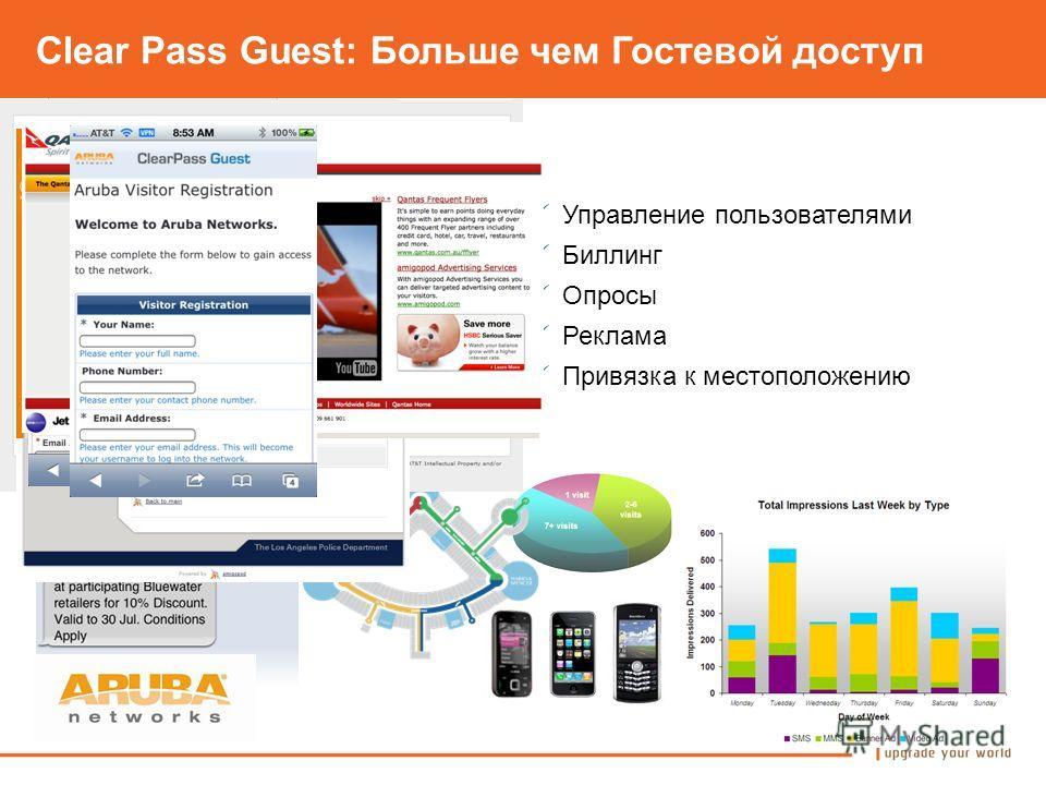 Clear Pass Guest: Больше чем Гостевой доступ Управление пользователями Биллинг Опросы Реклама Привязка к местоположению