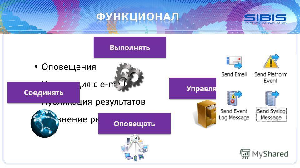 Оповещения Интеграция с e-mail Публикация результатов Сравнение результатов Соединять Выполнять Управлять Оповещать