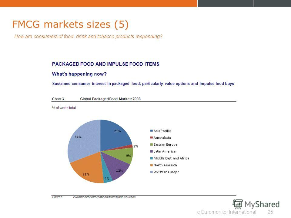© Euromonitor International25 FMCG markets sizes (5) How are consumers of food, drink and tobacco products responding?