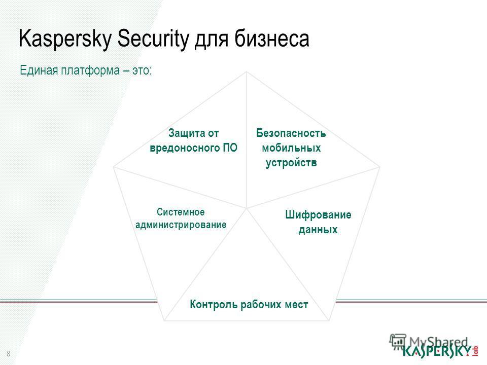 8 Kaspersky Security для бизнеса Единая платформа – это: Защита от вредоносного ПО Безопасность мобильных устройств Шифрование данных Контроль рабочих мест Системное администрирование