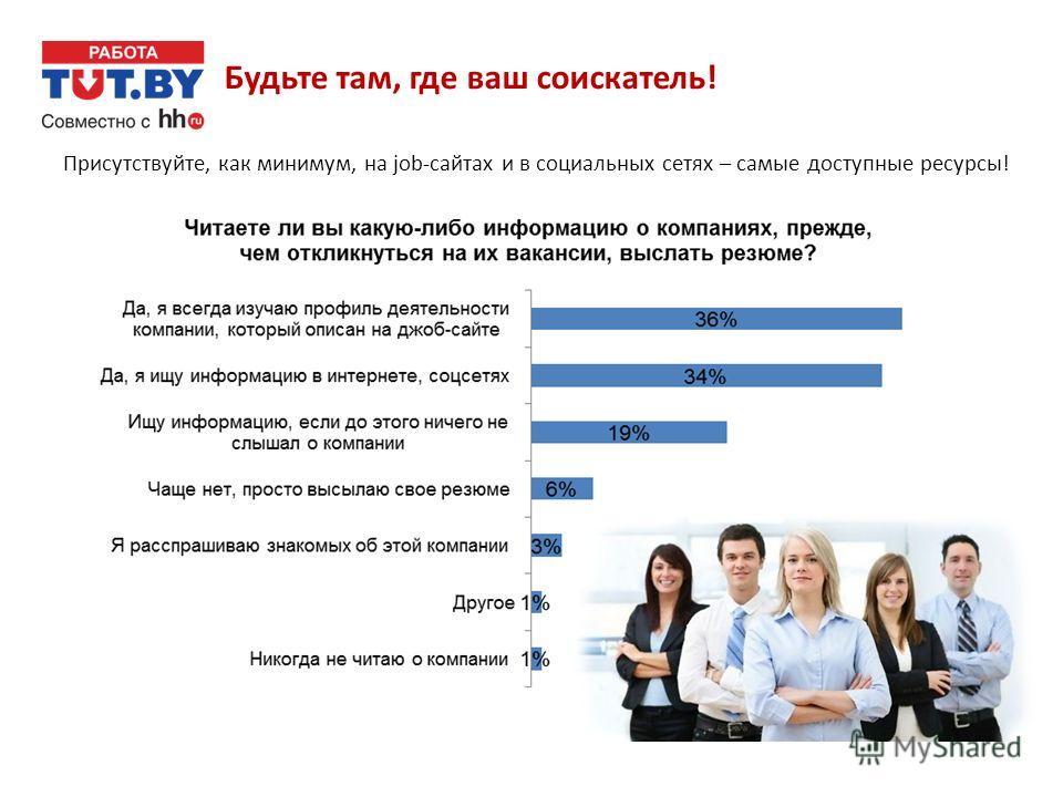 Будьте там, где ваш соискатель! Присутствуйте, как минимум, на job-сайтах и в социальных сетях – самые доступные ресурсы!