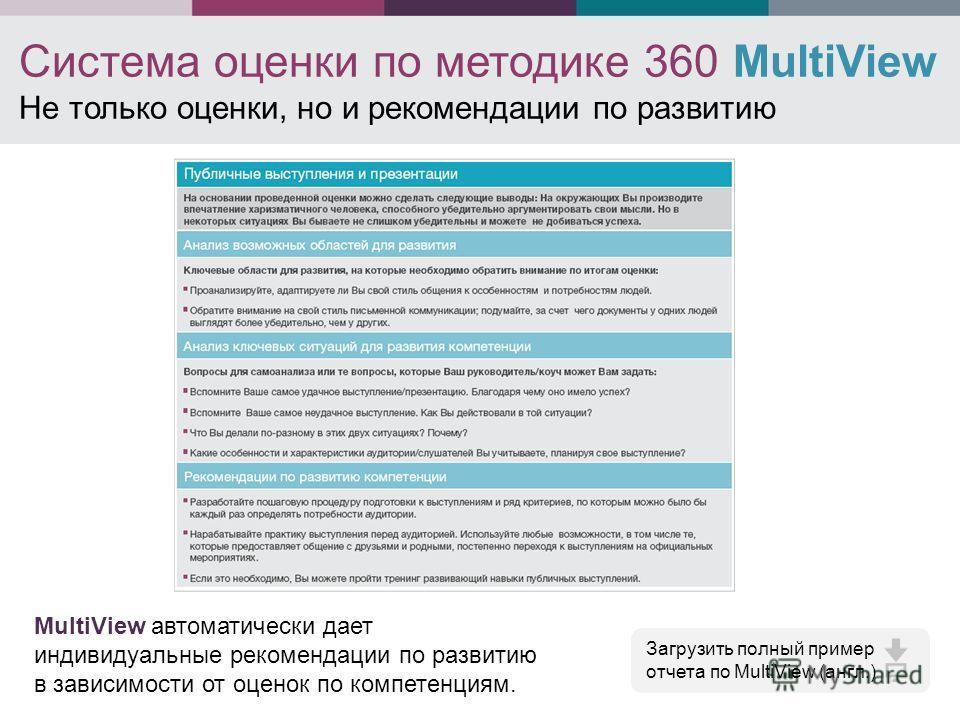 Система оценки по методике 360 MultiView Не только оценки, но и рекомендации по развитию MultiView автоматически дает индивидуальные рекомендации по развитию в зависимости от оценок по компетенциям. Загрузить полный пример отчета по MultiView (англ.)