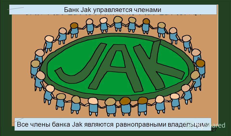 27 Банк Jak управляется членами Все члены банка Jak являются равноправными владельцами