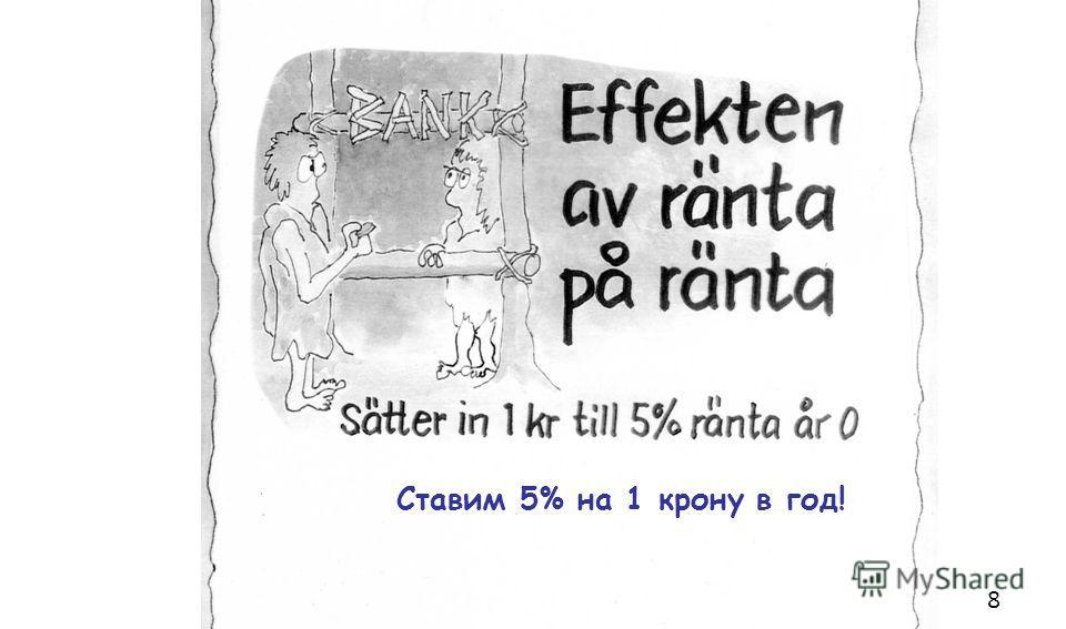 8 Результат Процентов от процентов Ставим 5% на 1 крону в год!