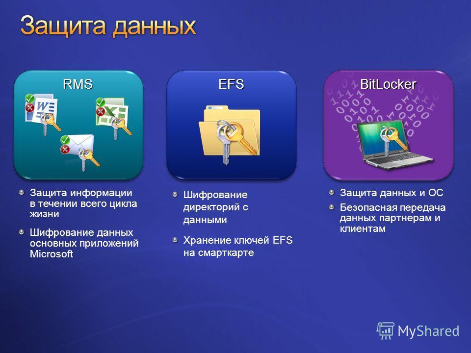 RMSBitLocker Шифрование директорий с данными Хранение ключей EFS на смарткарте EFS Защита данных и ОС Безопасная передача данных партнерам и клиентам Защита информации в течении всего цикла жизни Шифрование данных основных приложений Microsoft