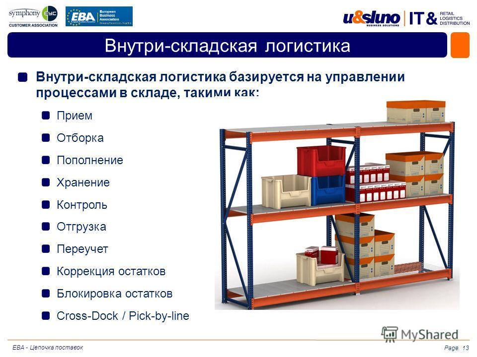 Page Внутри-складская логистика Внутри-складская логистика базируется на управлении процессами в складе, такими как: Прием Отборка Пополнение Хранение Контроль Отгрузка Переучет Коррекция остатков Блокировка остатков Cross-Dock / Pick-by-line EBA - Ц