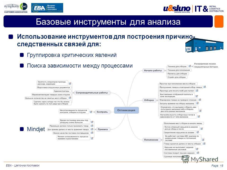 Page Базовые инструменты для анализа Использование инструментов для построения причино- следственных связей для: Группировка критических явлений Поиска зависимости между процессами Mindjet 18 EBA - Цепочка поставок