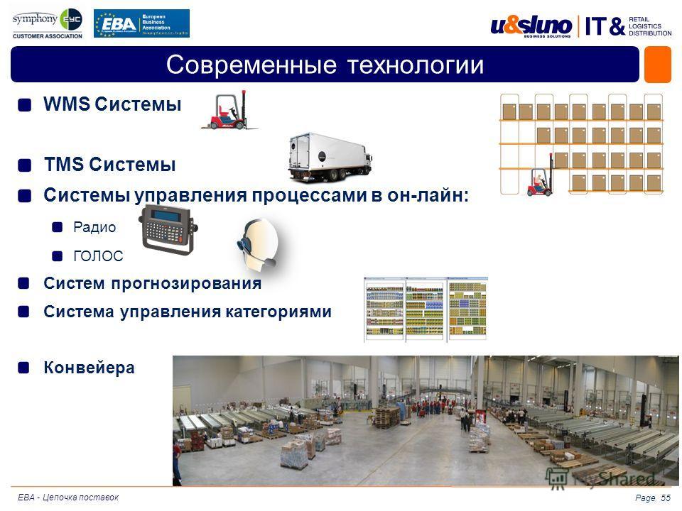 Page Современные технологии WMS Системы TMS Системы Системы управления процессами в он-лайн: Радио ГОЛОС Систем прогнозирования Система управления категориями Конвейера EBA - Цепочка поставок 55