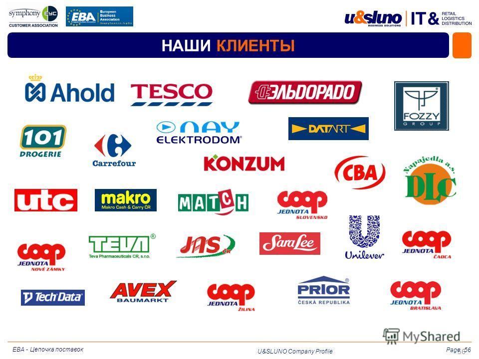 Page НАШИ КЛИЕНТЫ EBA - Цепочка поставок 56 U&SLUNO Company Profile 56