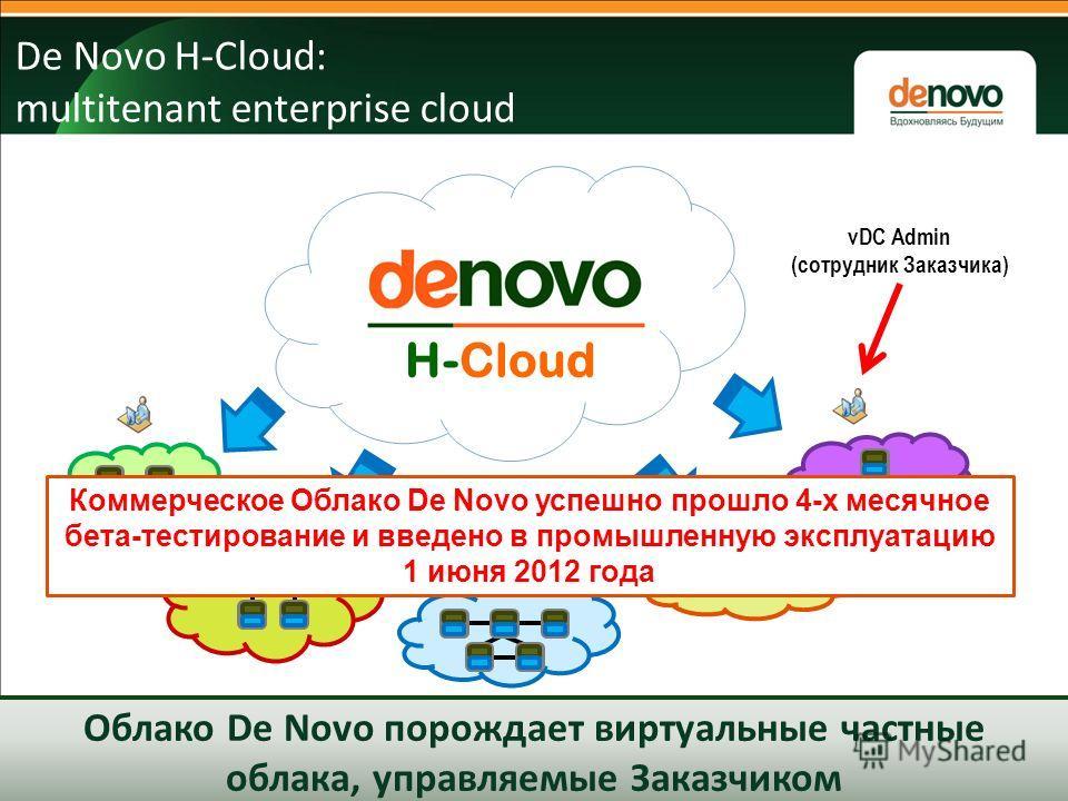 De Novo H-Cloud: multitenant enterprise cloud 14 H-Cloud vDC Admin (сотрудник Заказчика) Облако De Novo порождает виртуальные частные облака, управляемые Заказчиком Коммерческое Облако De Novo успешно прошло 4-х месячное бета-тестирование и введено в