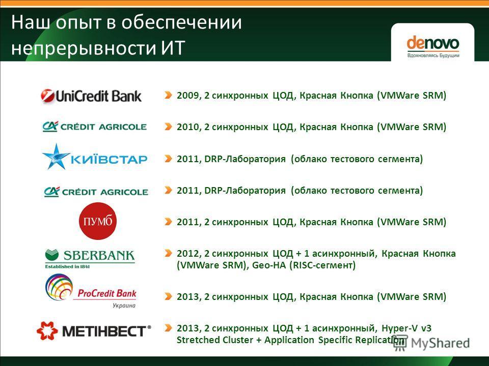 Наш опыт в обеспечении непрерывности ИТ 2009, 2 синхронных ЦОД, Красная Кнопка (VMWare SRM) 2010, 2 синхронных ЦОД, Красная Кнопка (VMWare SRM) 2011, DRP-Лаборатория (облако тестового сегмента) 2011, 2 синхронных ЦОД, Красная Кнопка (VMWare SRM) 2012