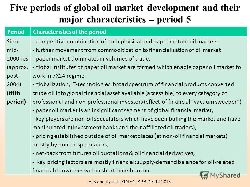 Five periods of global oil market development and their major characteristics – period 5 PeriodCharacteristics of the period Since mid- 2000-ies (approx. post- 2004) (fifth period) - competitive combination of both physical and paper mature oil marke