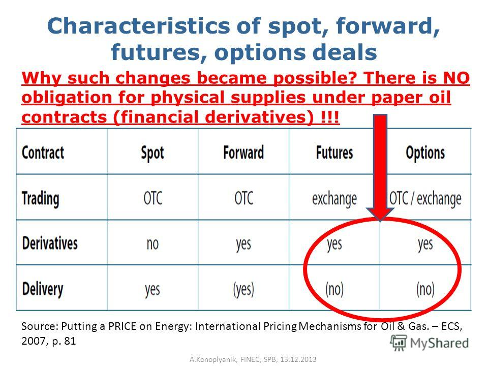 Characteristics of spot, forward, futures, options deals Source: Putting a PRICE on Energy: International Pricing Mechanisms for Oil & Gas. – ECS, 2007, p. 81 Why such changes became possible? There is NO obligation for physical supplies under paper
