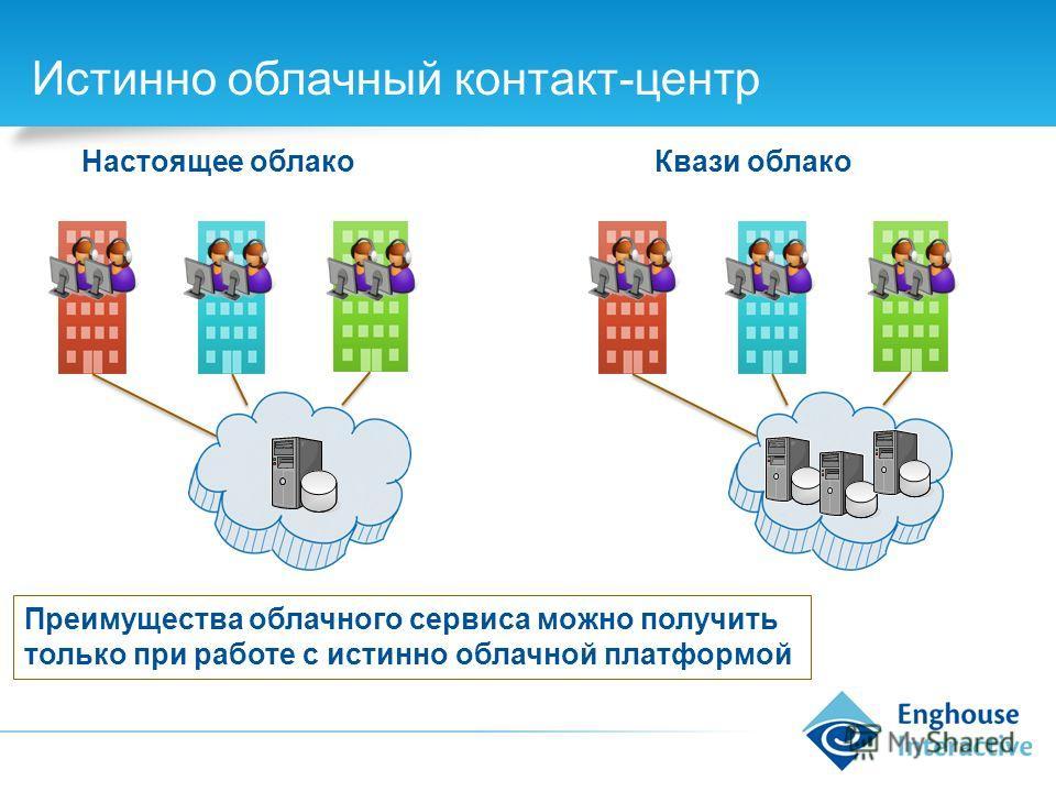 Истинно облачный контакт-центр Квази облакоНастоящее облако Преимущества облачного сервиса можно получить только при работе с истинно облачной платформой