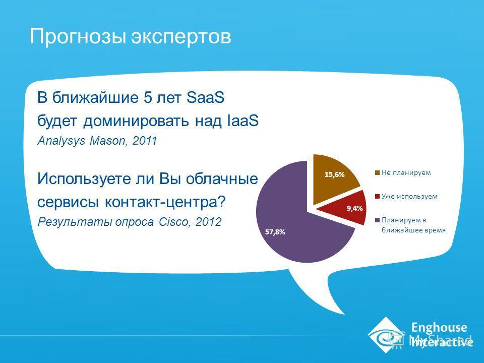 В ближайшие 5 лет SaaS будет доминировать над IaaS Analysys Mason, 2011 Используете ли Вы облачные сервисы контакт-центра? Результаты опроса Cisco, 2012 Прогнозы экспертов