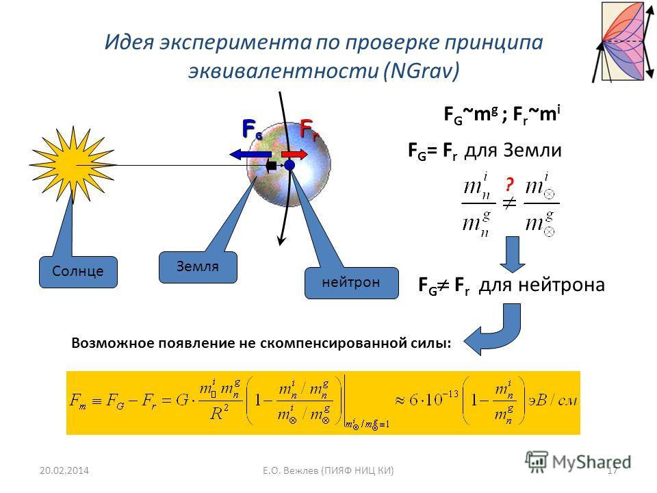 Идея эксперимента по проверке принципа эквивалентности (NGrav) FrFrFrFr FGFGFGFG Солнце Земля нейтрон F G = F r F G = F r для Земли F G F r F G F r для нейтрона Возможное появление не скомпенсированной силы: F G ~m g ; F r ~m i 20.02.201417Е.О. Вежле