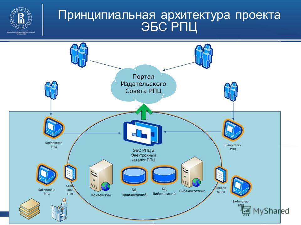 Принципиальная архитектура проекта ЭБС РПЦ
