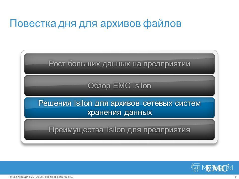 11© Корпорация EMC, 2012 г. Все права защищены. Повестка дня для архивов файлов Рост больших данных на предприятииРост больших данных на предприятииОбзор EMC IsilonОбзор EMC Isilon Решения Isilon для архивов сетевых систем хранения данных Преимуществ