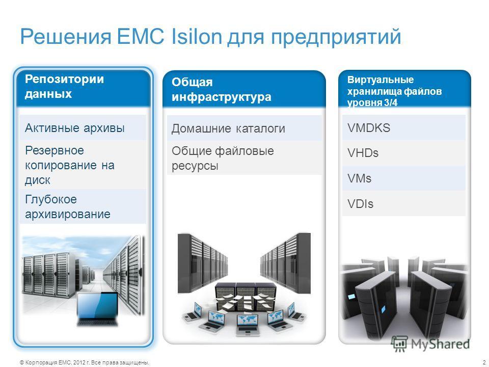 Решения EMC Isilon для предприятий Общая инфраструктура Домашние каталоги Общие файловые ресурсы Репозитории данных Активные архивы Резервное копирование на диск Глубокое архивирование Виртуальные хранилища файлов уровня 3/4 VMDKS Виртуальные жесткие