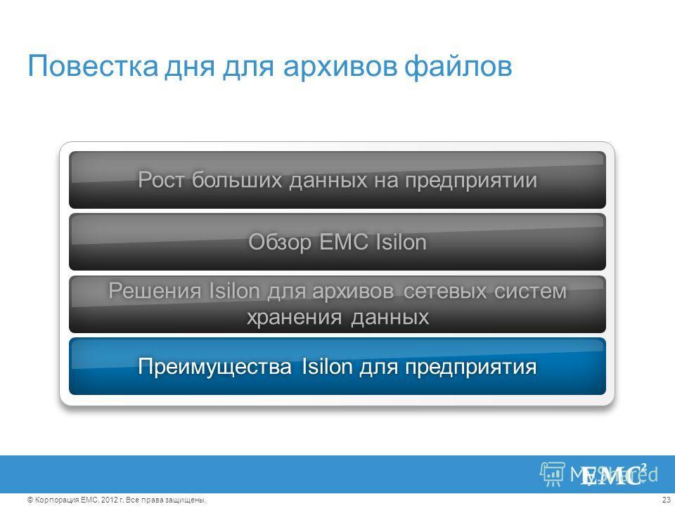 23© Корпорация EMC, 2012 г. Все права защищены. Повестка дня для архивов файлов Рост больших данных на предприятииРост больших данных на предприятииОбзор EMC IsilonОбзор EMC Isilon Решения Isilon для архивов сетевых систем хранения данных Преимуществ