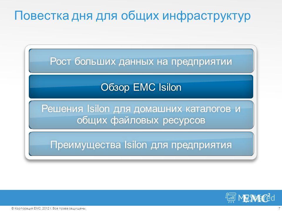 7© Корпорация EMC, 2012 г. Все права защищены. Рост больших данных на предприятииРост больших данных на предприятииОбзор EMC IsilonОбзор EMC Isilon Решения Isilon для домашних каталогов и общих файловых ресурсов Преимущества Isilon для предприятияПре
