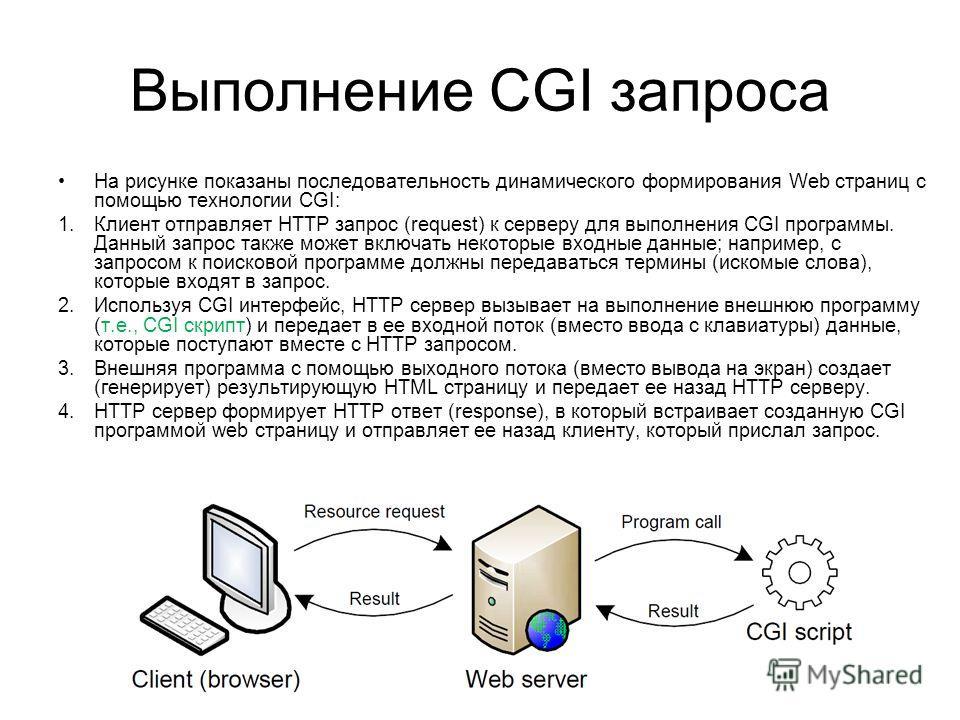 Выполнение CGI запроса На рисунке показаны последовательность динамического формирования Web страниц с помощью технологии CGI: 1.Клиент отправляет HTTP запрос (request) к серверу для выполнения CGI программы. Данный запрос также может включать некото