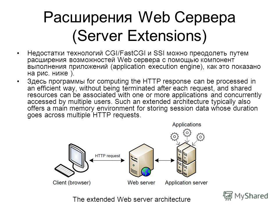 Расширения Web Сервера (Server Extensions) Недостатки технологий CGI/FastCGI и SSI можно преодолеть путем расширения возможностей Web сервера с помощью компонент выполнения приложений (application execution engine), как это показано на рис. ниже ). З