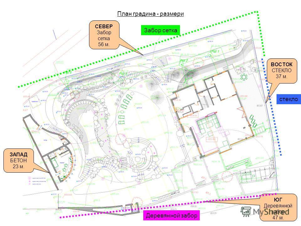План градина - размери ВОСТОК СТЕКЛО 37 м. СЕВЕР Забор сетка 56 м. ЮГ Деревянной забор 47 м. ЗАПАД БЕТОН 23 м. Забор сетка стекло Деревянной забор