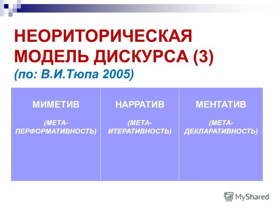 НЕОРИТОРИЧЕСКАЯ МОДЕЛЬ ДИСКУРСА (3) (по: В.И.Тюпа 2005) МИМЕТИВ (МЕТА- ПЕРФОРМАТИВНОСТЬ) НАРРАТИВ (МЕТА- ИТЕРАТИВНОСТЬ) МЕНТАТИВ (МЕТА- ДЕКЛАРАТИВНОСТЬ)