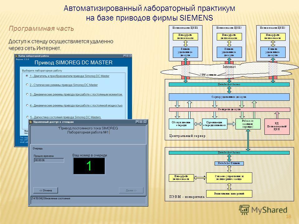 18 Программная часть Доступ к стенду осуществляется удаленно через сеть Интернет. Автоматизированный лабораторный практикум на базе приводов фирмы SIEMENS