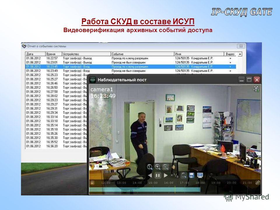Работа СКУД в составе ИСУП Видеоверификация архивных событий доступа