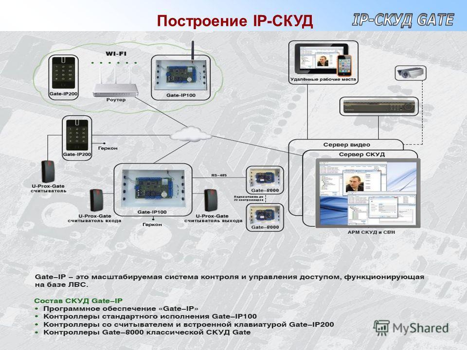 Построение IP-СКУД