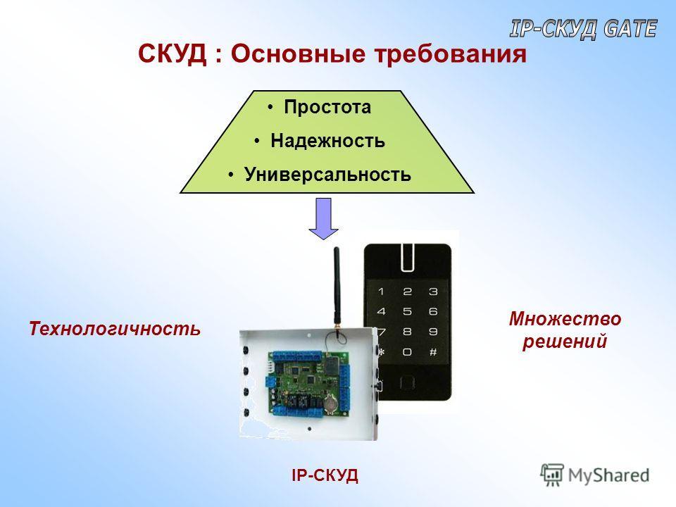 СКУД : Основные требования Простота Надежность Универсальность Технологичность Множество решений IP-СКУД