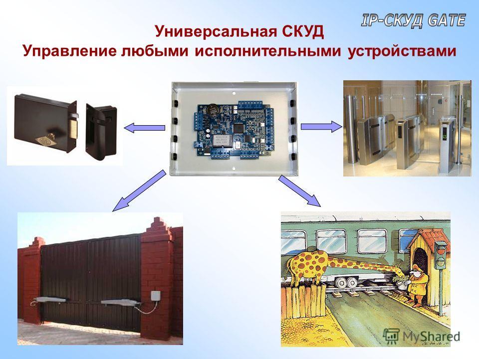 Универсальная СКУД Управление любыми исполнительными устройствами