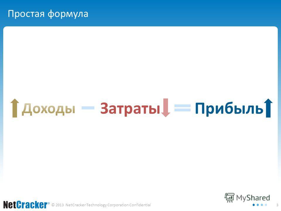 3© 2013 NetCracker Technology Corporation Confidential Простая формула ЗатратыПрибыль
