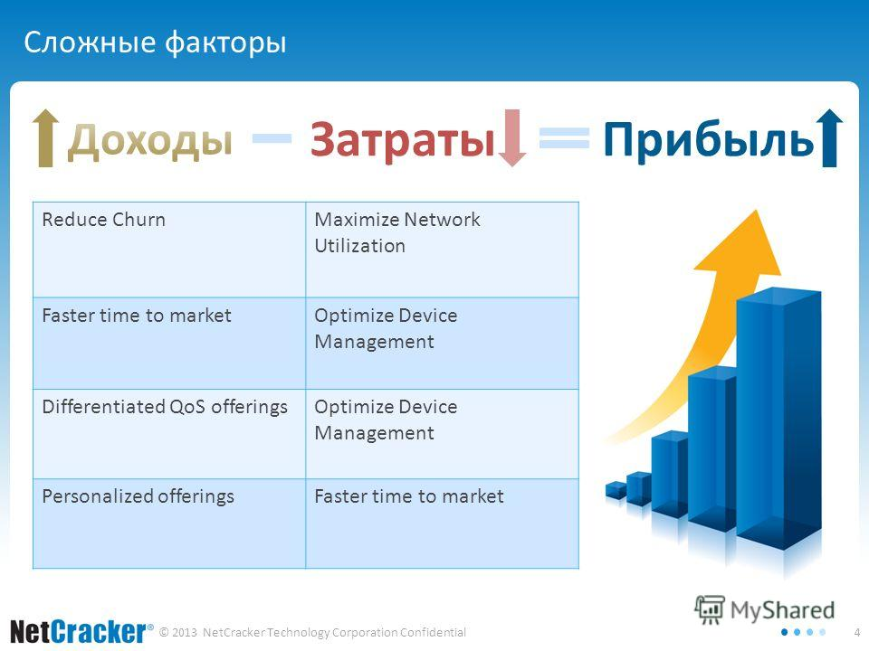 4© 2013 NetCracker Technology Corporation Confidential Сложные факторы Reduce ChurnMaximize Network Utilization Faster time to marketOptimize Device Management Differentiated QoS offeringsOptimize Device Management Personalized offeringsFaster time t