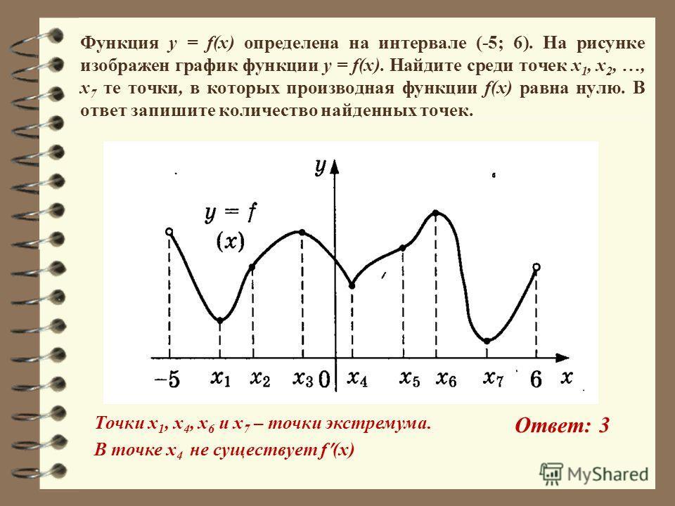 Функция y = f(x) определена на интервале (-5; 6). На рисунке изображен график функции y = f(x). Найдите среди точек х 1, х 2, …, х 7 те точки, в которых производная функции f(x) равна нулю. В ответ запишите количество найденных точек. Ответ: 3 Точки