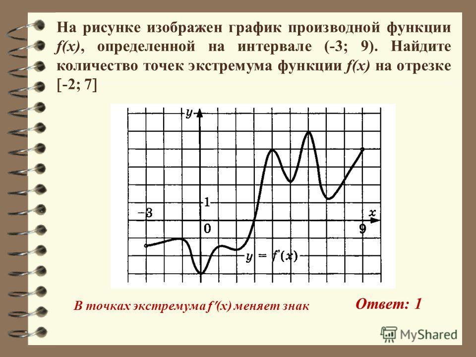На рисунке изображен график производной функции f(x), определенной на интервале (-3; 9). Найдите количество точек экстремума функции f(x) на отрезке -2; 7 В точках экстремума f (x) меняет знак Ответ: 1