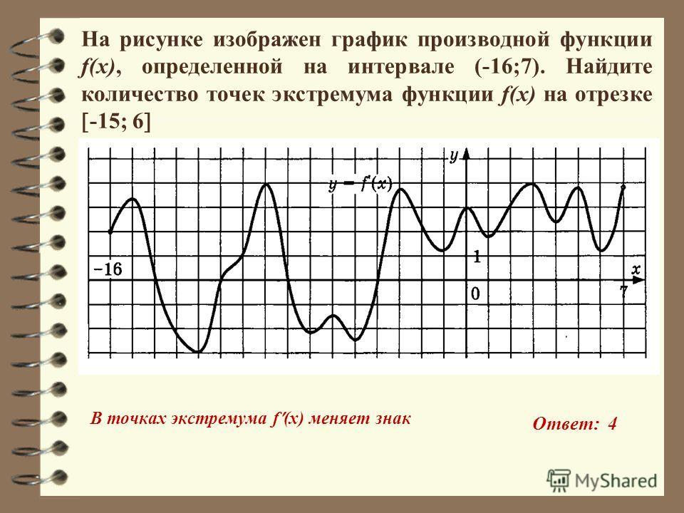На рисунке изображен график производной функции f(x), определенной на интервале (-16;7). Найдите количество точек экстремума функции f(x) на отрезке -15; 6 В точках экстремума f (x) меняет знак Ответ: 4