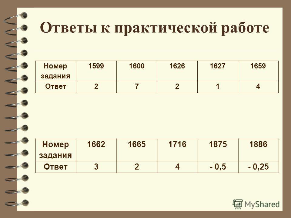 Ответы к практической работе Номер задания 15991600162616271659 Ответ27214 Номер задания 16621665171618751886 Ответ324- 0,5- 0,25