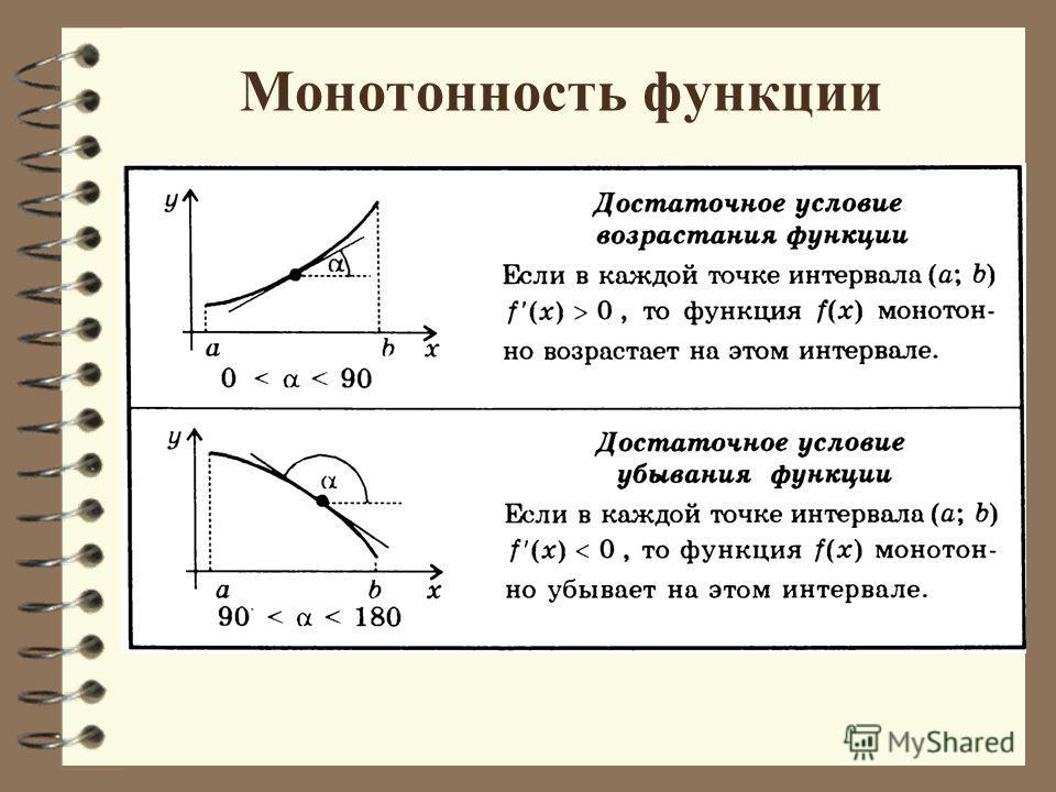 Монотонность функции