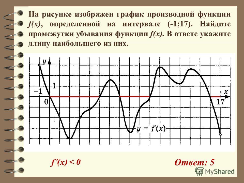 На рисунке изображен график производной функции f(x), определенной на интервале (-1;17). Найдите промежутки убывания функции f(x). В ответе укажите длину наибольшего из них. f (x) < 0 Ответ: 5