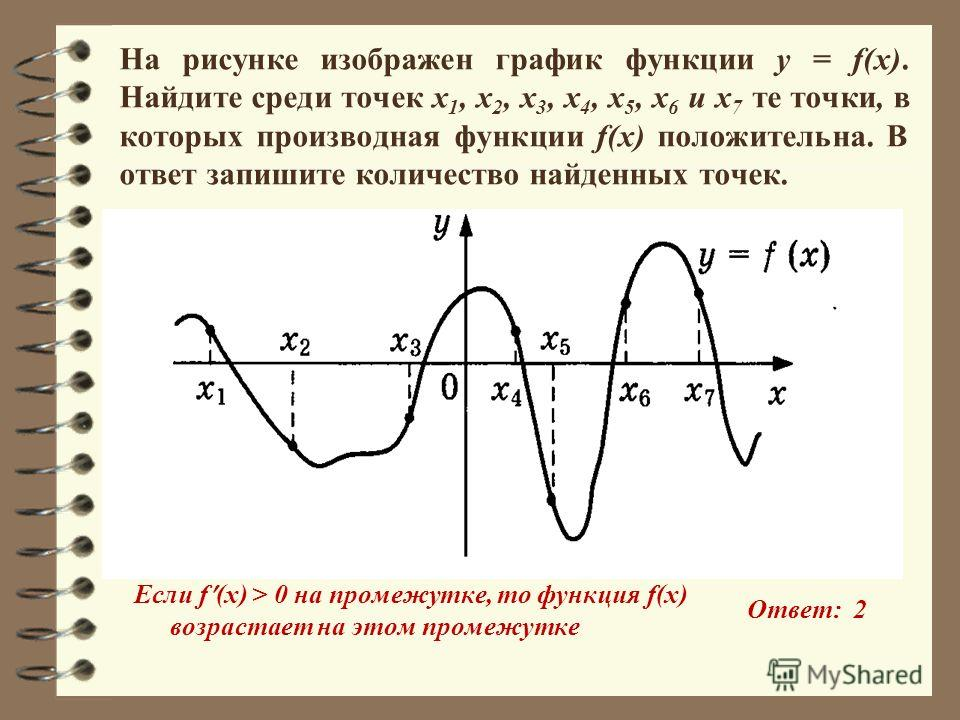 На рисунке изображен график функции y = f(x). Найдите среди точек х 1, х 2, х 3, х 4, х 5, х 6 и х 7 те точки, в которых производная функции f(x) положительна. В ответ запишите количество найденных точек. Если f (x) > 0 на промежутке, то функция f(x)