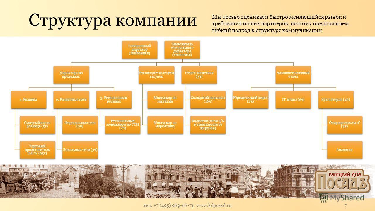Структура компании тел. +7 (495) 989-68-71 www.kdposad.ru7 Генеральный директор (экономика) Заместитель генерального директора (логистика) Директора по продажам: 1. Розница Супервайзер по рознице (5ч) Торговый представитель FMCG (25ч) 2. Розничные се