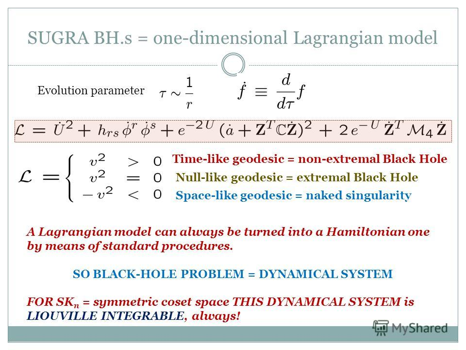 SUGRA BH.s = one-dimensional Lagrangian model Evolution parameter Time-like geodesic = non-extremal Black Hole Null-like geodesic = extremal Black Hole Space-like geodesic = naked singularity A Lagrangian model can always be turned into a Hamiltonian